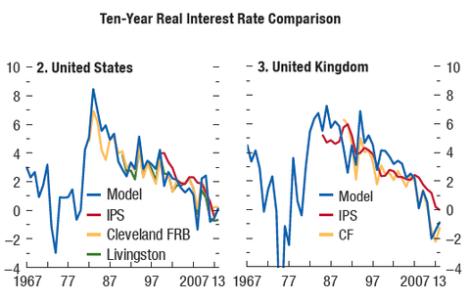 Eufimistis Di IMF